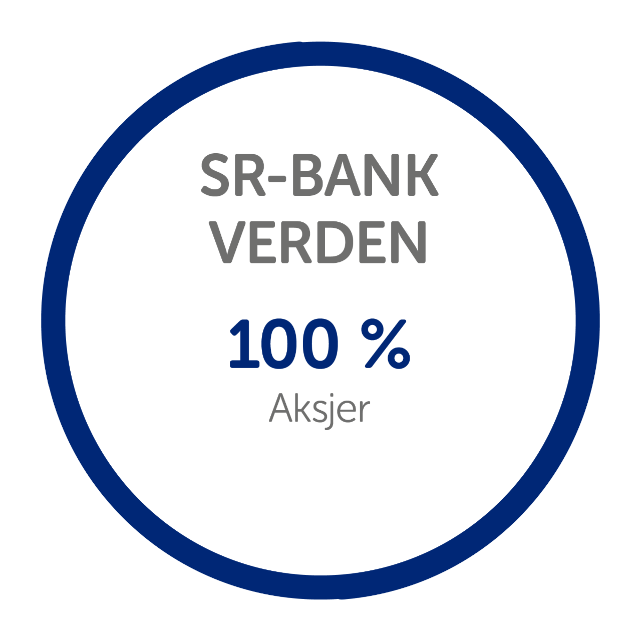 SR-Bank Verden kakediagram